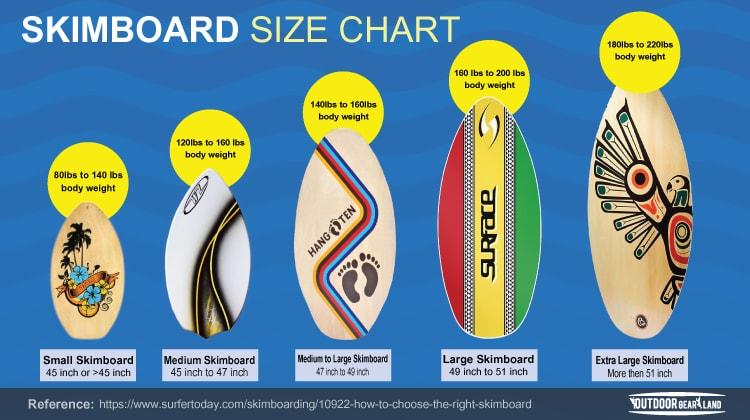 SkimBoard-Size-Chart
